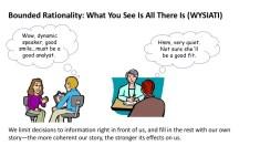 Bounded-rationality_WYSIATI